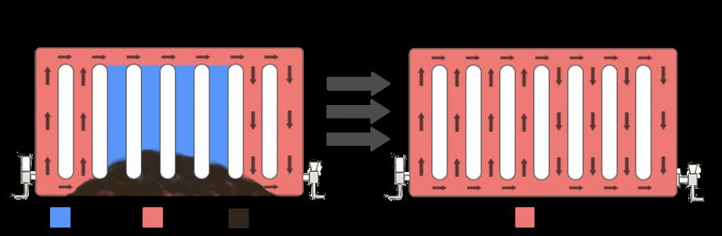Petek temizliğinden önce ve sonrasını gösteren örnek görsel
